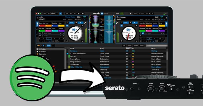 spotify music to serato dj