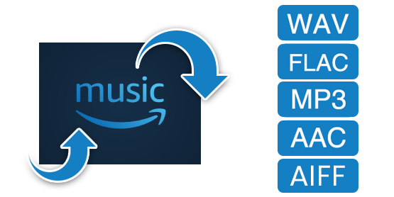output audio format of TunePat Amazon Music Converter